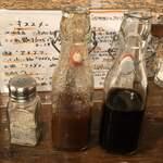 山小屋酒場 ケモノ - タレ