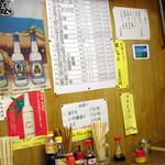1224515 - 「立呑の店 くれは 中島酒店」店内