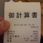 つむじカフェ - 2012,03,28