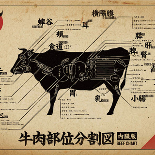 新鮮な和牛ホルモンを芝浦より【一頭買い】しています!