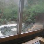 レストラン&喫茶 みのり - その他写真:大好きだったココの露天風呂(現在はやってないそう><)