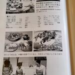 小作 - お店にあった本の一頁
