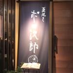 Warayakiporojirou - 左が出入口の回転扉、右がトイレのドア(笑)