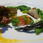 アヴァン プティ・ジョア - 西岡さんの自然菜園の野菜