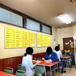 武井食堂 - メニューと店内