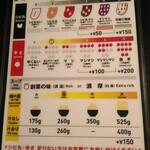 126519144 - 【2020/3】メニュー