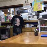kicchinumagoya -