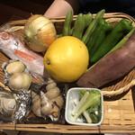 魚料理と蔵元焼酎 中俣酒造本店 銀座 茂助 -