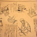 そば喜香庵 - 蕎麦を作るまでの工程。