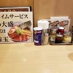 光麺  - テーブルアイテムなど。