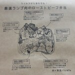 肉×野菜バル WTe - 料理の内容が詳しく説明されてます