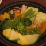 タイーム - 2012・5月 野菜のタジン