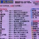 よこた手打ちうどん店 - 2012.5.17(木)13時訪問 いつものかけ大450円(^_^;)