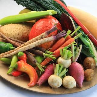 ルコラステーションの野菜