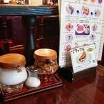 るぽ - テーブルの調度