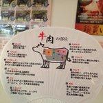 肉のオカヤマ直売所 - 暑いから、学びながら扇ぎます!