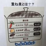 130231003 - 重ね煮とは?? (1/2)