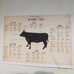 熟成焼肉 格之進TOKYO -