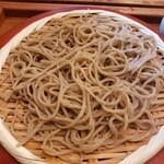 Sobanomiikkanjin - 玄挽き