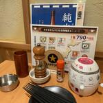 Unakushiyakitoriufuku - ミルに入った山椒