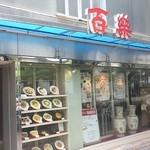 13201591 - 店舗