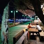 クラフトビール&お肉ビストロ Awa新町川ブリュワリー -
