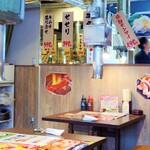 上野酒場 情熱ホルモン - 中人数でも皆でホルモン、焼肉、飲み放題!