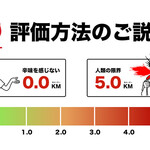 134152051 - 辛メーターの評価基準