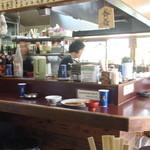 静香 - 昔ながらの定食屋さんって感じです