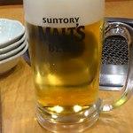 13679530 - 生ビール
