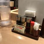 麺場 田所商店 - 内観