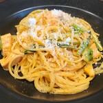 イタリアンレストラン ピッコロモンド -