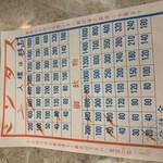 京極スタンド - その他写真:レトロな勘定表