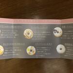 Gmgm - ドーナッツの説明書