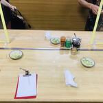 忠弥 - テーブルセッティング