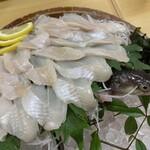 瀬戸内料理 喜久本店 -