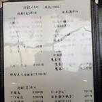 Horikawa -