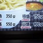 14253952 - 麺の量