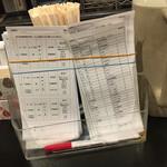 143442690 - 食券機ではなく                       紙に書くシステムらしい