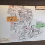 143729459 - 旧川村曼舟邸。