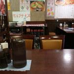 馬さん餃子酒場 -