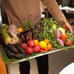 レフェルヴェソンス - 野菜サラダの野菜達