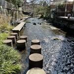 146515248 - 受付を済ませ、店舗脇から続く遊歩道を散策します。湧水由来の川なので、水位は安定してるようです。