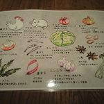 松波ラーメン店 - メニュー裏面
