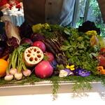 147491384 - アルチザン野菜