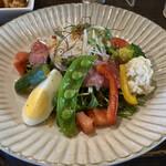 ログ - ローストビーフとたっぷり野菜サラダ