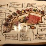 肉の夜市 -