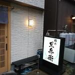 洋食 大かわ - 鮨の旦兵衛は土浦駅の近くの路地を入ったところにありました。