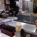 15228316 - 厨房。
