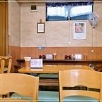 静岡屋食堂 -